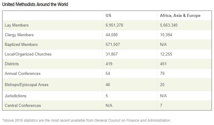 UMC Around the World